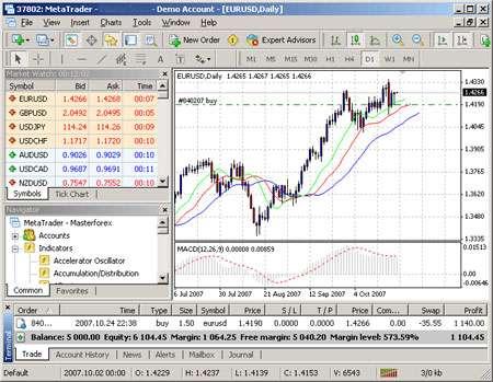 торговый счет (Forex счет)