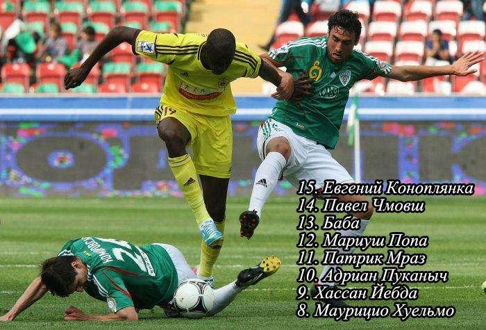 Самі смішні прізвища відомих футболістів (3 фото)